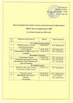 План мероприятий и работы блока дополнительного образования на осенние каникулы (1)