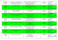 Афиша (план мероприятий) на август 2016 - 0008