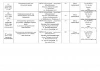План мероприятий муниципальных учреждений культуры в рамках празднования 240-летия Тульской Губернии - 0007