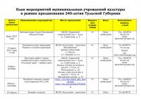 План мероприятий муниципальных учреждений культуры в рамках празднования 240-летия Тульской Губернии - 0001