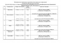 О НАБОРЕ В ДШИ 2018-2019 уч.год++