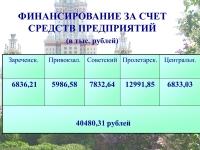 leto_slaid_00003