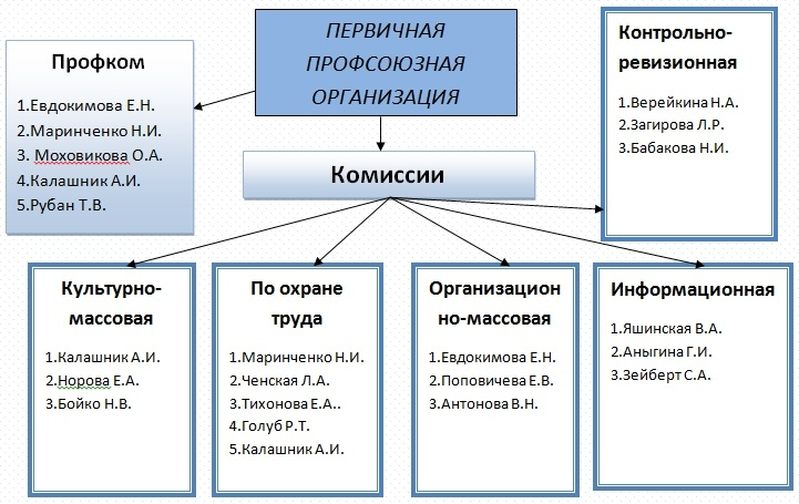 Ажурные трусики крючком / Хенд мейд