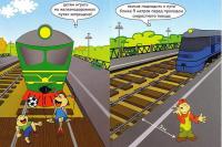 Поведение на железнодорожной инфраструктуре