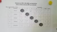 Таблица игр дев.