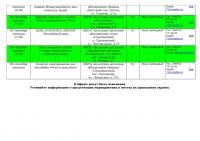 Афиша (план мероприятий) на сентябрь 2016 - 0013