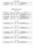 протокол  ЧПО 18-19.05.2017 - 0010