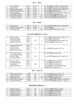 протокол  ЧПО 18-19.05.2017 - 0003